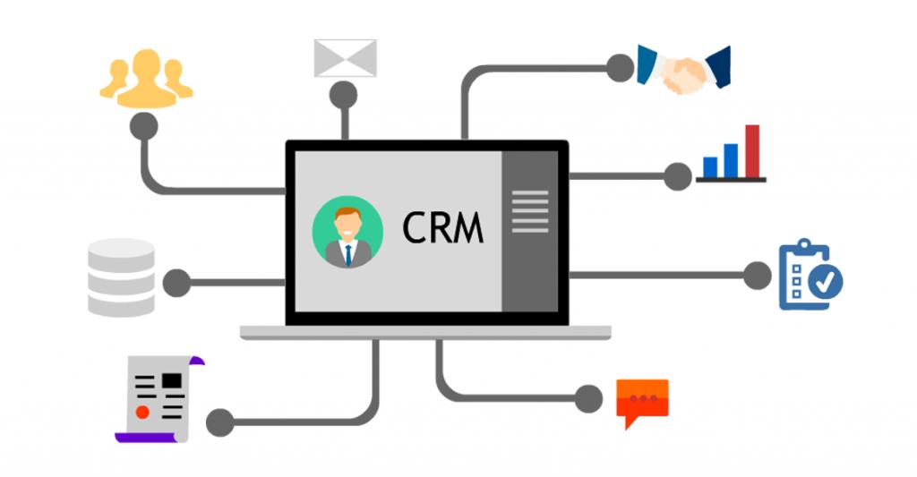 ERP Modul CRM